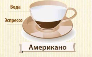 Капучино и эспрессо: особенности и чем они отличаются