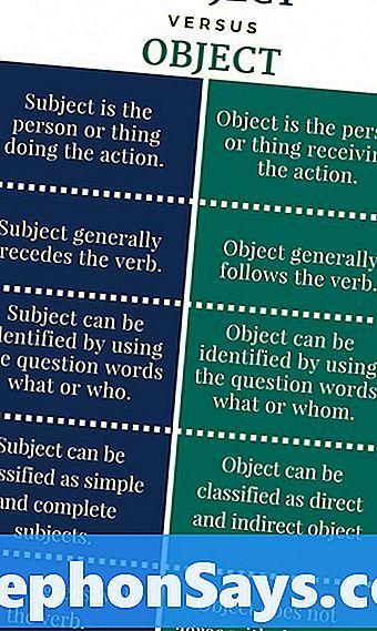 Основные различия между субъектом и объектом исследования