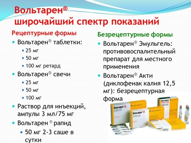Вольтарен или диклофенак — какой из препаратов лучше?