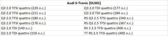 Сравнение коробок передач dsg 6 или 7 — что лучше?