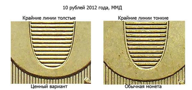 Чем отличаются монеты ММД от СМПД