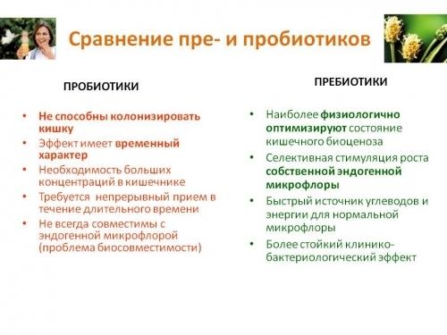 Бификол и Бифидумбактерин: чем они отличаются и что лучше