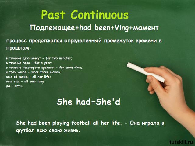 Разница между временами past perfect и past perfect continuous