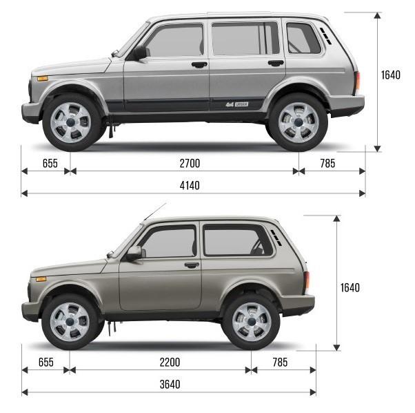 Какой автомобиль лучше Нива или Нива Урбан?