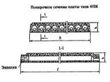 Разница между плитами ПК и ПБ