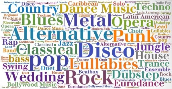 Чем отличаются стиль и жанр?