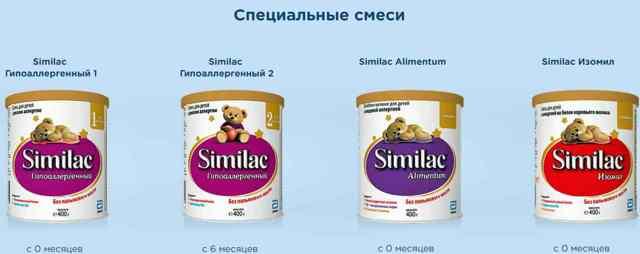 Какая смесь лучше Симилак или Симилак Премиум: особенности и различия