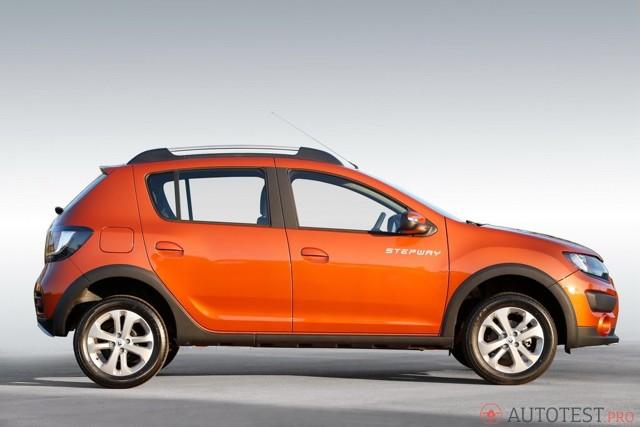 Какой автомобиль лучше купить renault duster или renault sandero