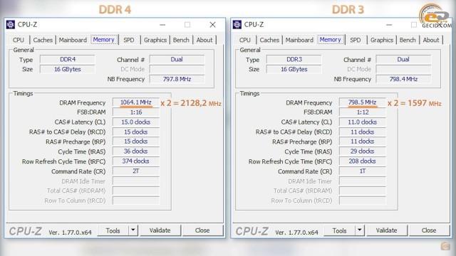 Разница между оперативной памятью ddr3 1333 и 1600